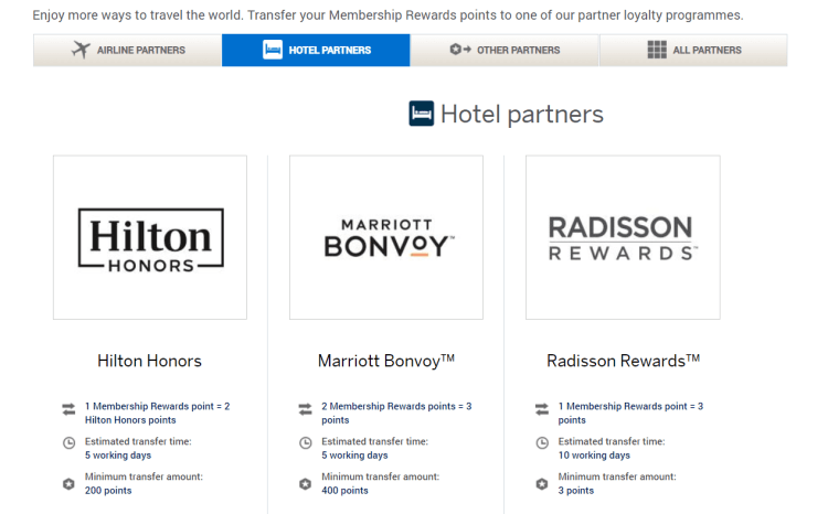 Marriott Bonvoy & Amex