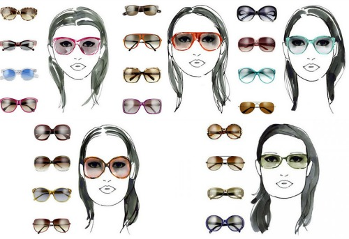 Sunglasses Trends 2020 Womens.Women S Sunglasses 2019 2020 Trends Eyewear For Your Face Shape