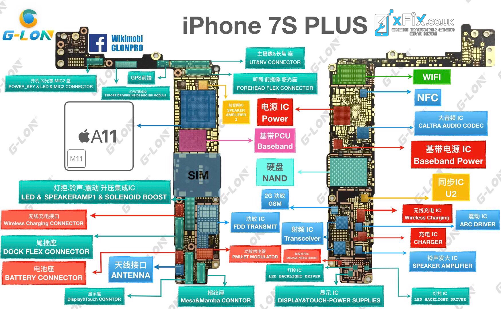 iphone schematic and wiring diagram chevy 4x4 actuator details for 7s plus pcb xfix