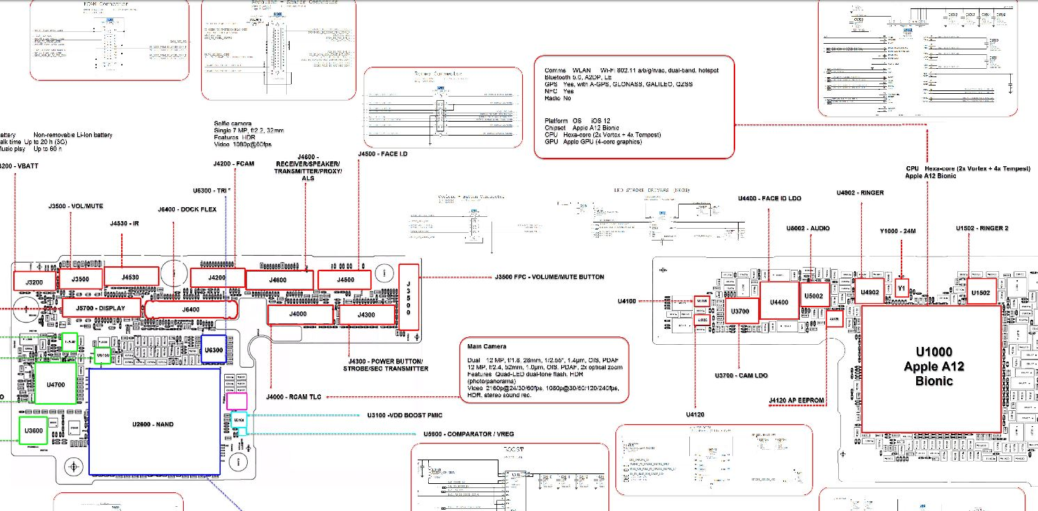 hight resolution of iphone wiring diagram wiring diagram dat iphone wiring diagram iphone wiring diagram