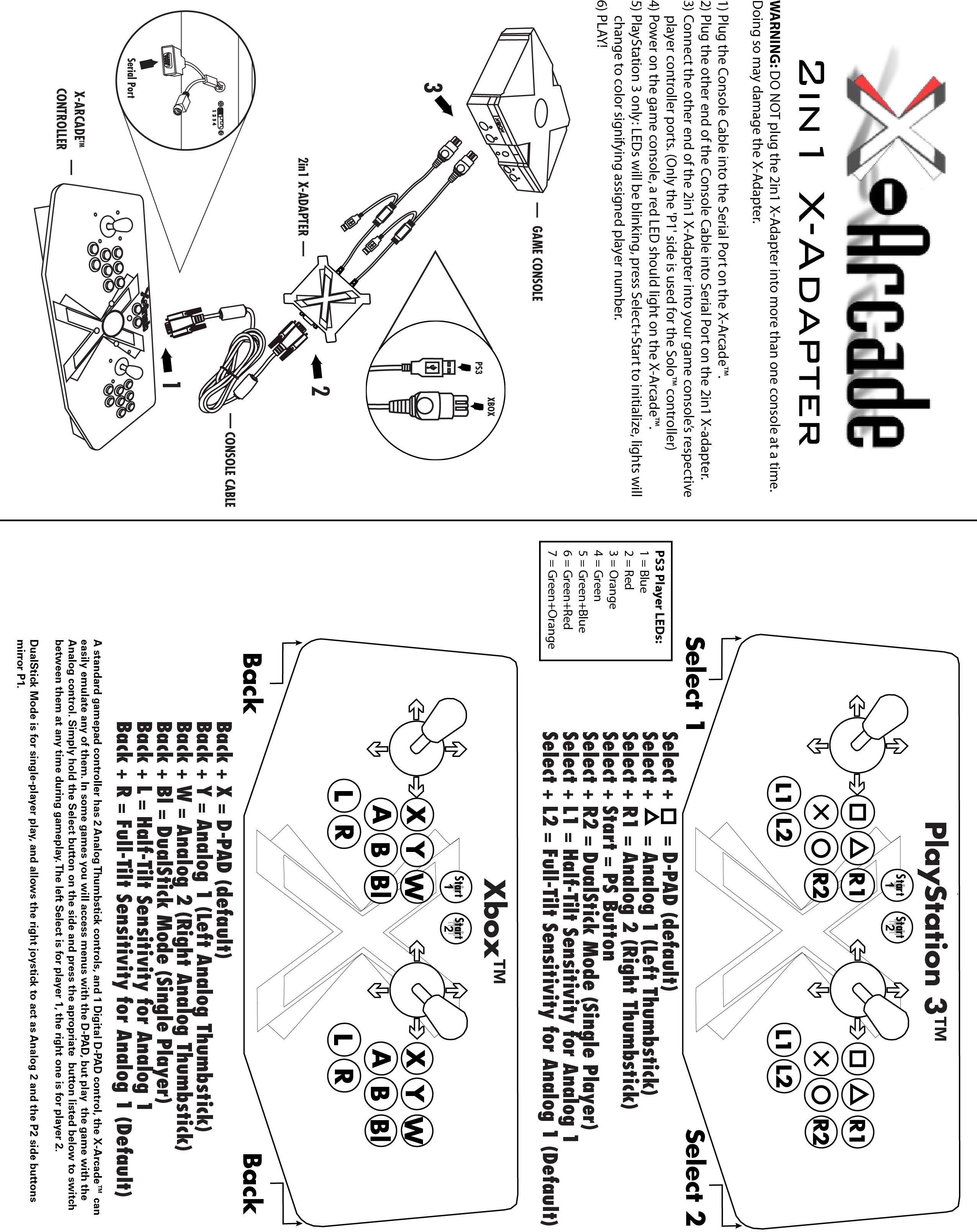 Ps2 Controller To Usb Wiring Diagram