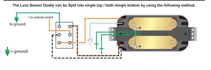 lace sensor wiring diagram strat kicker dual voice coil fender diagrams image free xhefri s guitars custom guitar wiringrhxhefriguitars at gmaili net
