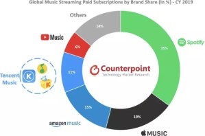 CounterPoint Research Streaming Service
