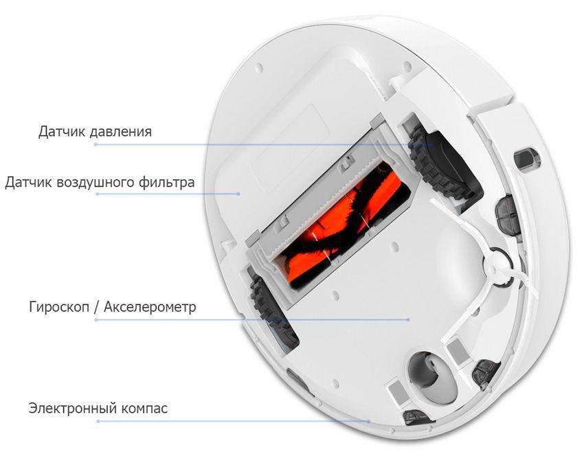 Xiaomi Roborock S50 sensors