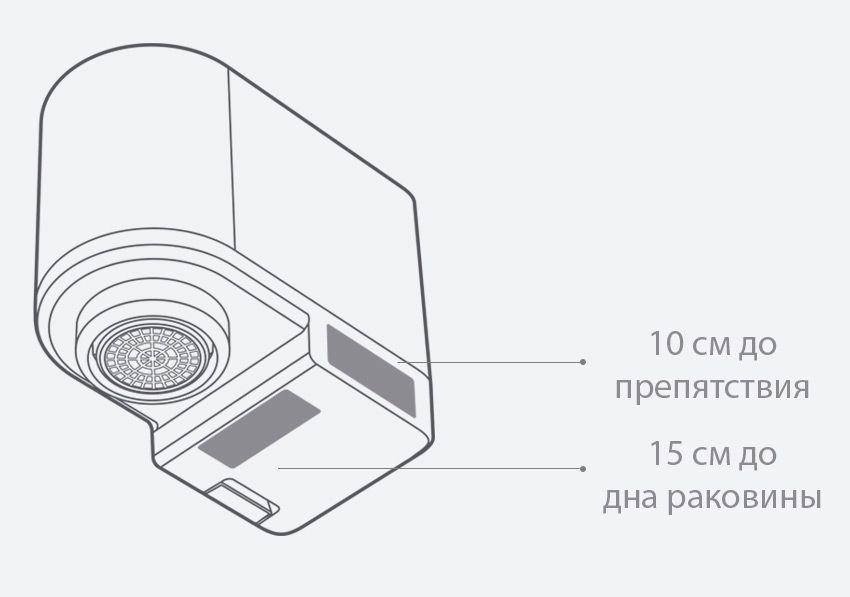 Какое расстояние нужно для сенсорной насадки на кран Xiaomi