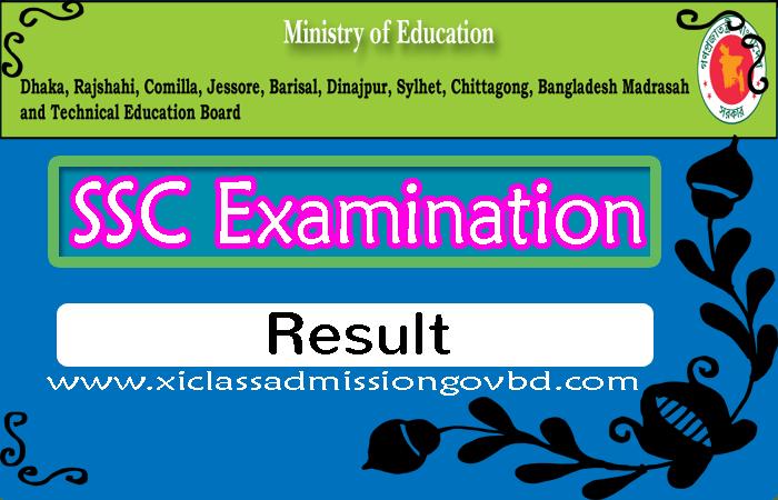SSC Exam Result Full Mark Sheet www eboardresults com