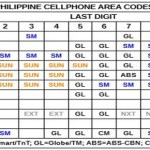 ph_cellphone_prefixes