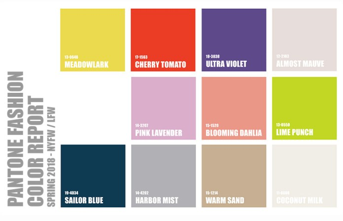 Colores para la Primavera Pantone-Primavera-Verano-2018