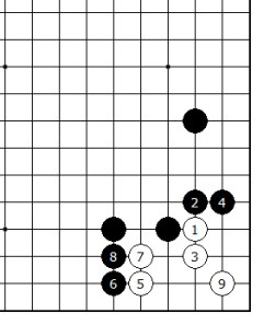 Diagram 12 - White is not Alive