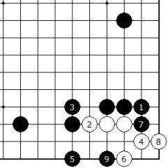 Diagram 7 - White is Not Alive