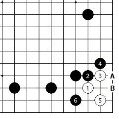 Diagram 17 - Force to KO