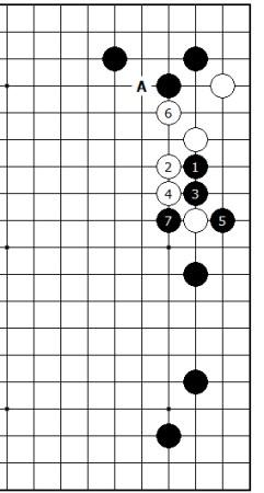 Diagram 10 - Terrible for White