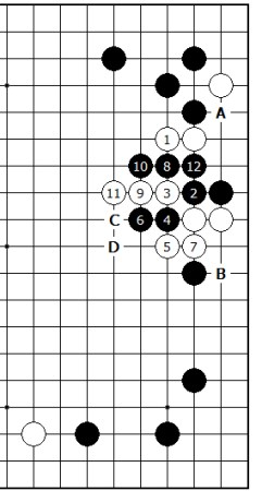 Diagram 9 - Ugly Fight for White