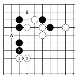 Diagram 4 - Black is not good