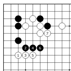 Diagram 6 - Possible Outcome