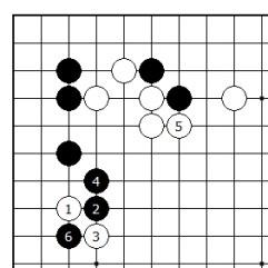 Diagram 7 - Black is happy