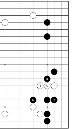 Diagram 3 - White Disastrous