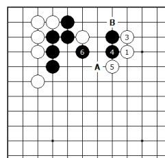 Diagram 14 - Black cannot Tenuki