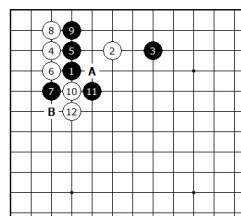 Diagram 2 - Black Mistakes