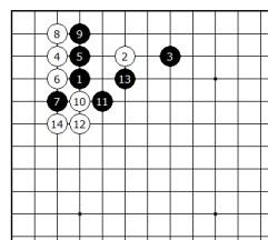 Diagram 3 - White is very Happy