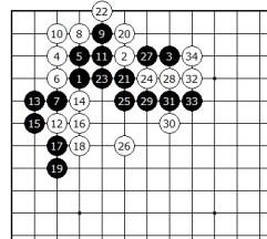 Diagram 5 - Inferior Result
