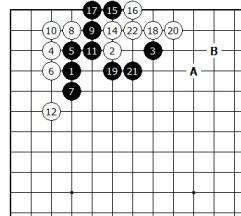 Diagram 8 - Black Good Result