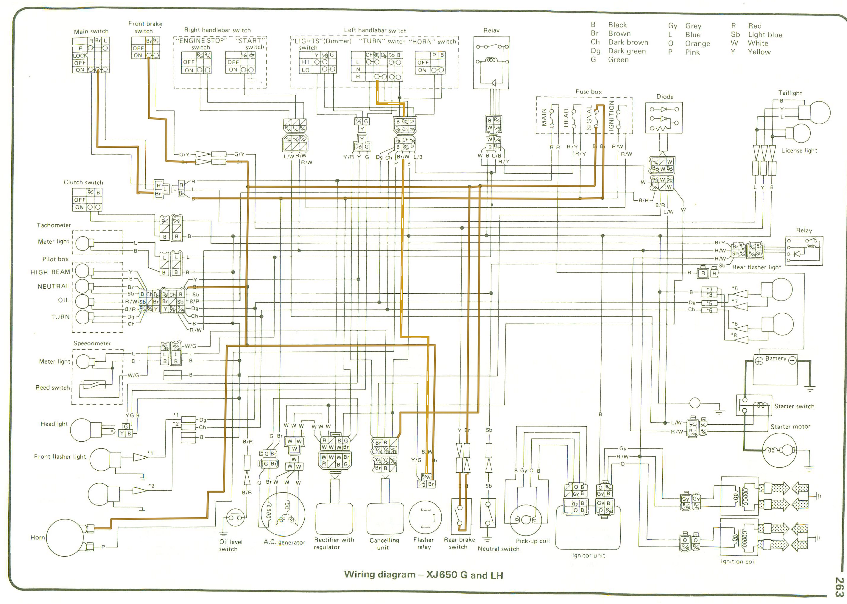 yamaha 650 wiring diagram of a microscope and functions its parts 1979 gt80 xt350