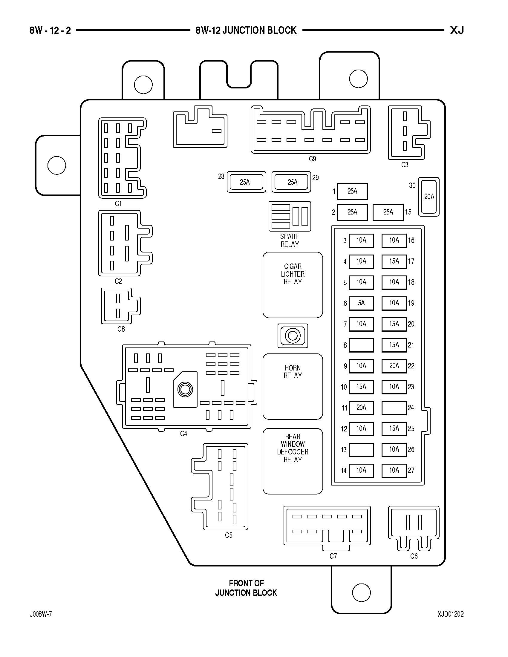 Jeep Commander Fuse Box Layout