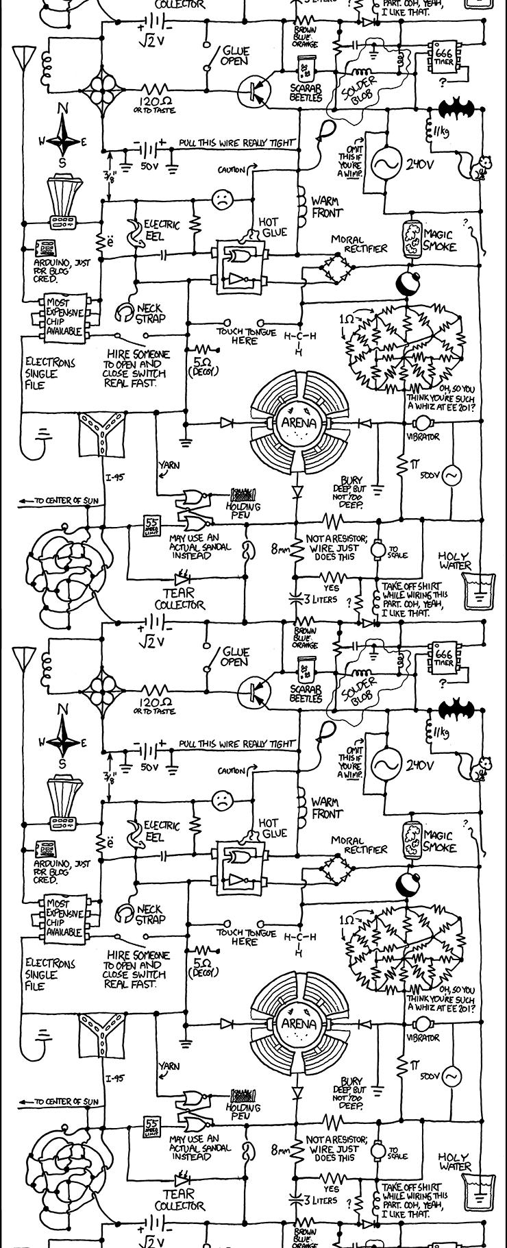circuit diagram xkcd wiring diagram furthermore xkcd circuit diagram on porsche 911 sc  wiring diagram furthermore xkcd circuit