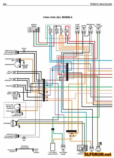 2005 harley davidson softail wiring diagram 2003 pt cruiser speaker problems i need - the sportster and buell motorcycle forum xlforum®