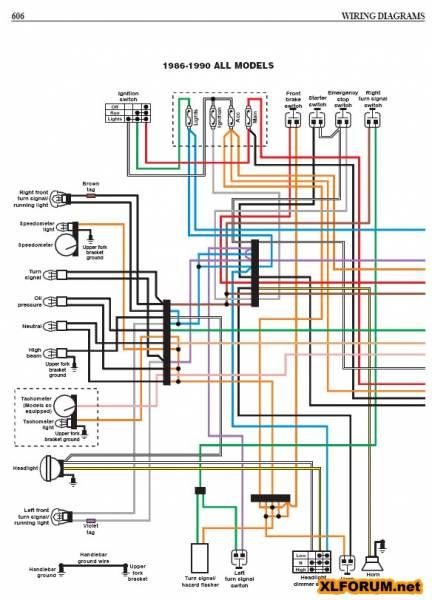 2005 harley davidson softail wiring diagram garage door opener circuit problems i need - the sportster and buell motorcycle forum xlforum®