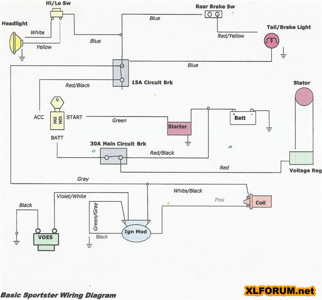 Evo Sportster Chopper Wiring Diagram | hobbiesxstyle on harley wiring diagram wires, harley handlebar wiring diagram, harley starter wiring diagram, harley softail wiring diagram, harley electrical system, harley sportster wiring diagram, harley ignition wiring, harley heated grips wiring diagram, harley ignition switch replacement, harley wiring schematics, harley turn signal wiring diagram, harley speedometer wiring diagram, harley wiring diagram simplified, harley coil wiring, harley wiring harness diagram, harley dyna frame diagram, harley wiring diagrams online, harley wiring diagrams pdf, harley chopper wiring diagram,