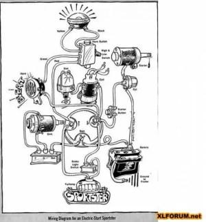 Ironhead 1975 Sporty basic wiring for kickstart  The