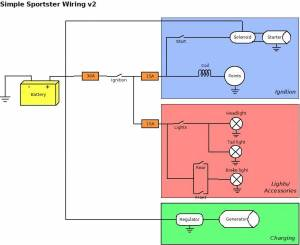 Ironhead Wiring diagram sanity check  Page 2  The Sportster and Buell Motorcycle Forum  The
