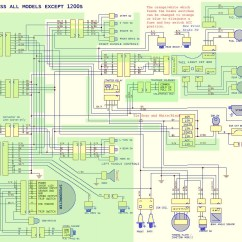 Sportster Wiring Diagram Goodman Heat Pump Package Unit Harley Davidson Fuse Box Get Free Image About