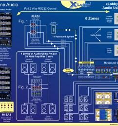 russound wiring diagram wiring diagram russound volume control wiring diagram russound wiring diagram [ 1811 x 1188 Pixel ]