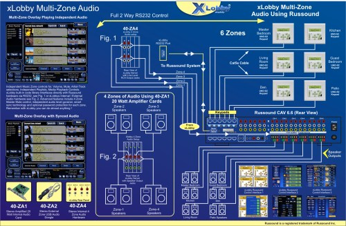 small resolution of russound wiring diagram wiring diagram russound volume control wiring diagram russound wiring diagram