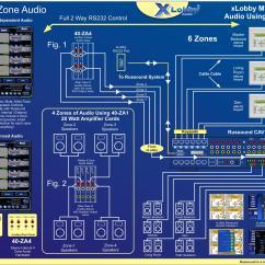 Russound Volume Control Wiring Diagram Breaker Box Diagrams Definitive Technology