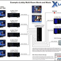 Comcast Cable Tv Hookup Diagram 96 Civic Power Window Wiring Connection Diagrams Get Free Image About