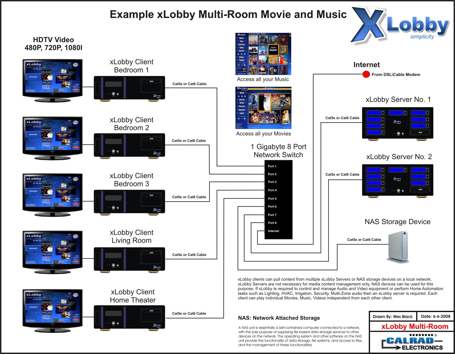 hight resolution of xlobby multi room 2 jpg