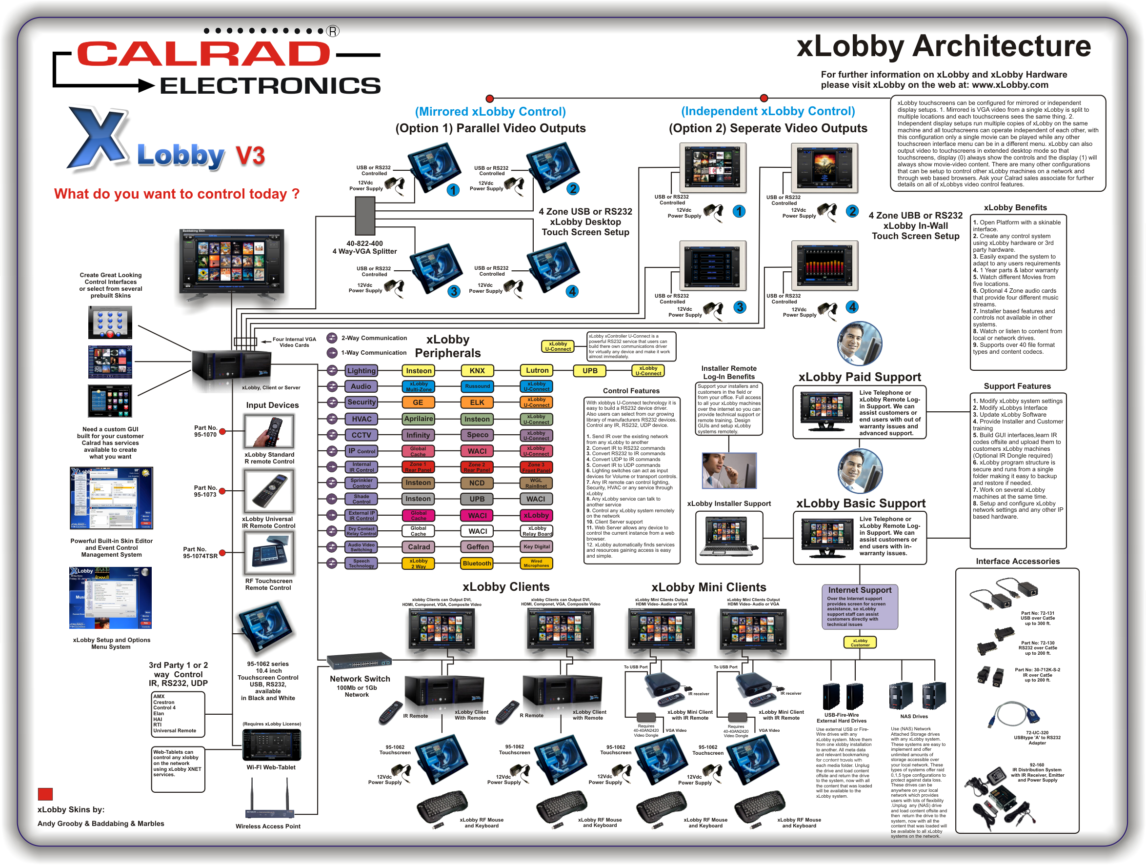 dsc alexor wiring diagram electrolux rm212 xlobby news  2009 march