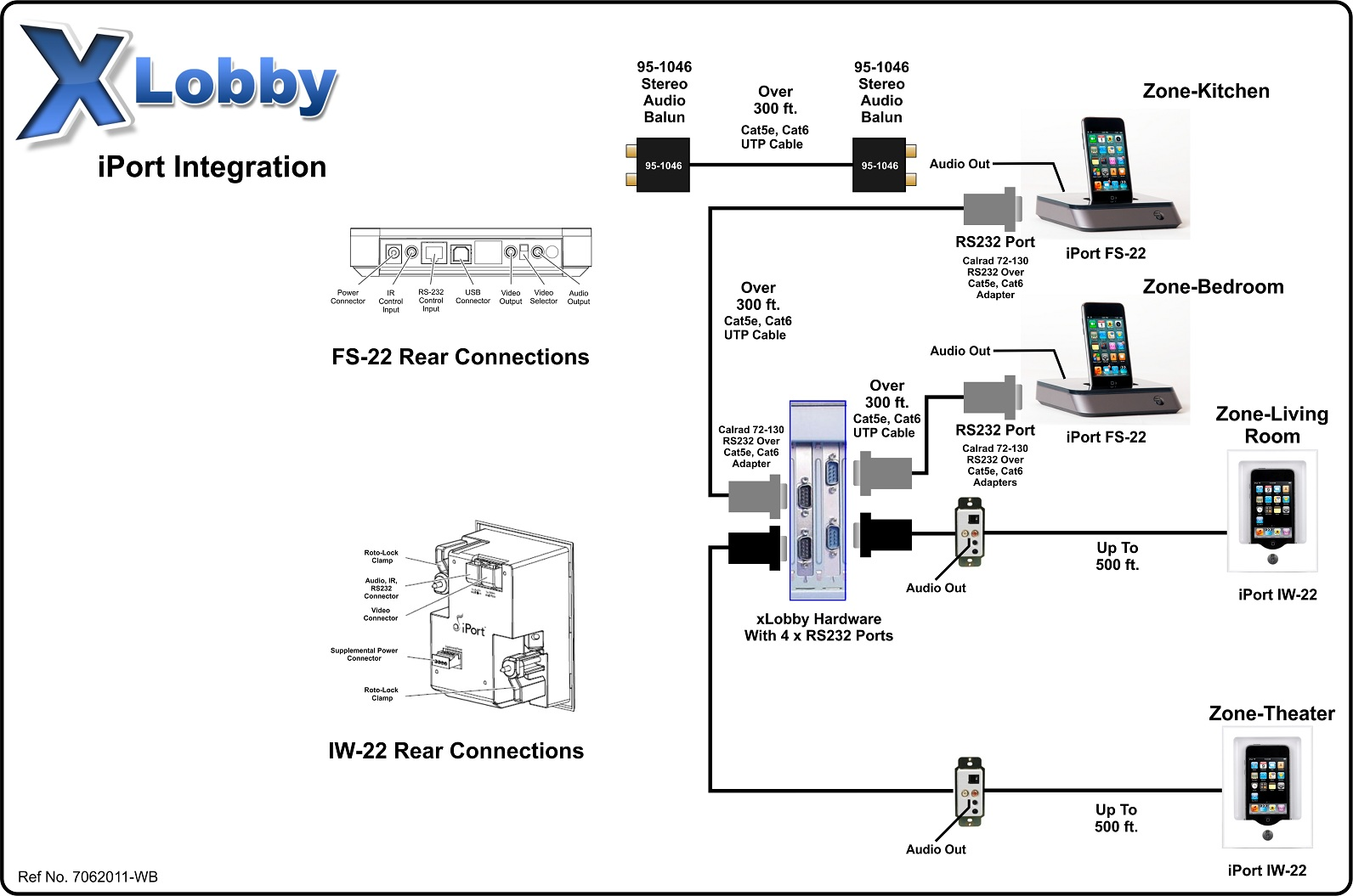 Xlobby News News Archive Xlobby Iport Integration