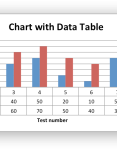 Chart with default data table images table  also example charts tables  xlsxwriter documentation rh xlsxwriteradthedocs