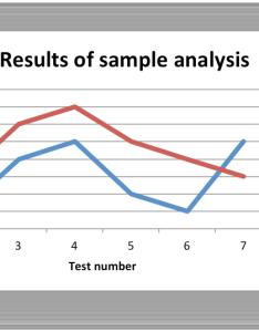 Example line chart also  xlsxwriter documentation rh xlsxwriteradthedocs
