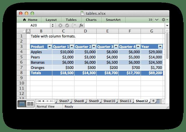 example worksheet tables xlsxwriter