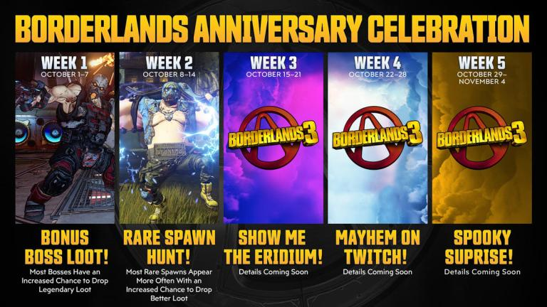 Read more about the article Borderlands 3 RARE SPAWN HUNT Event Increased Legendary Drops