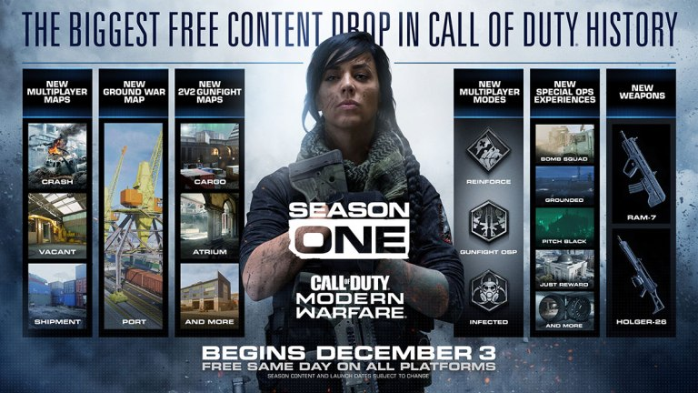 Modern Warfare Season 1 Release Date, New Maps, Battle Pass, Weapons & More Amazing Free Content