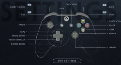 Star Wars Jedi Fallen Order Controls