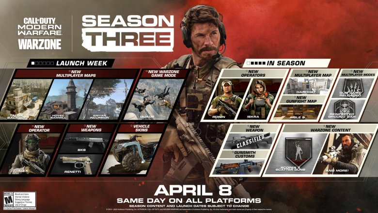 Warzone season 3 upcoming content