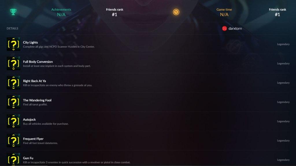 Cyberpunk 2077 Achievement List Revealed